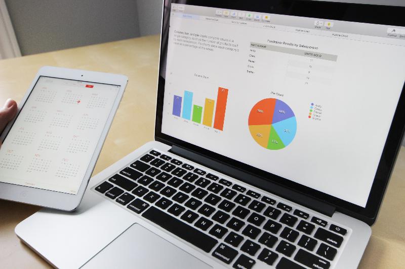 social media marketing return on Investment